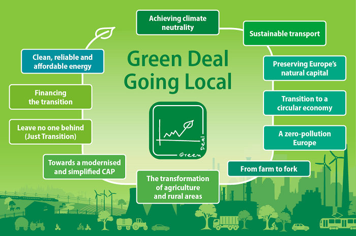 Green Deal: cities and regions define 2021 roadmap